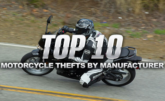 Top 10 Motorcycle Thefts By Manufacturer
