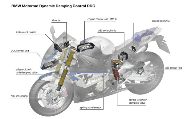 Technology-2013-bmw-hp4-dynamic-damping-control