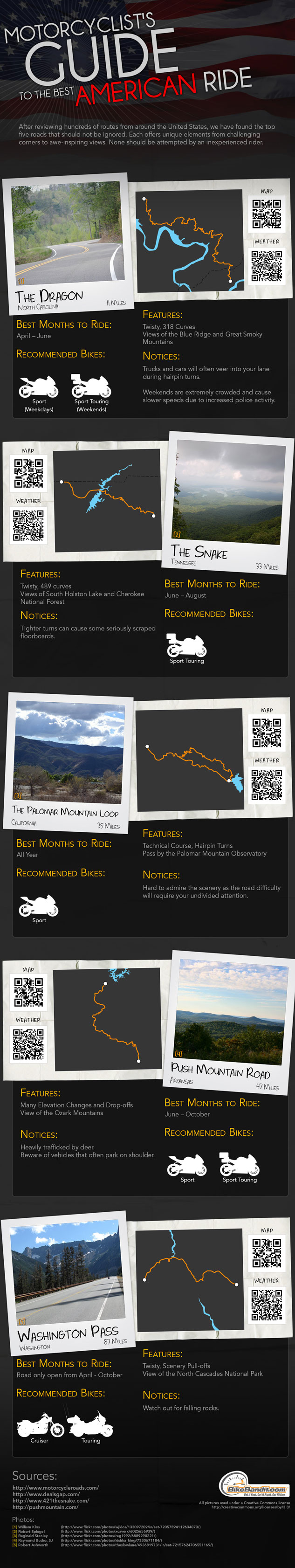 Bike Bandit Infographic Top Roads