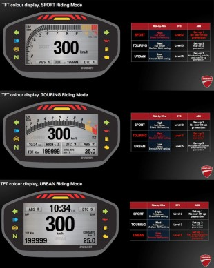 2014 Ducati Monster 1200 TFT Colour Display