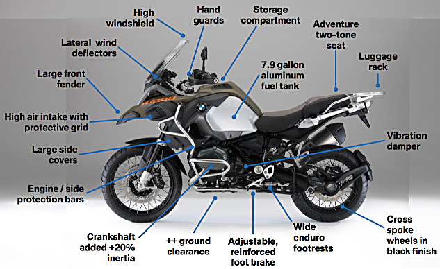 This is what the base model Adventure ($18,200, special order only) offers compared to a base model GS ($16,100). For $3,350 more, the Premium Package gets you: Dynamic ESA, Computer Pro, GPS preparation, cruise control, LED auxiliary lights, saddlebag mounts, LED headlight, Ride Modes Pro, heated grips, Tire Pressure Monitoring.