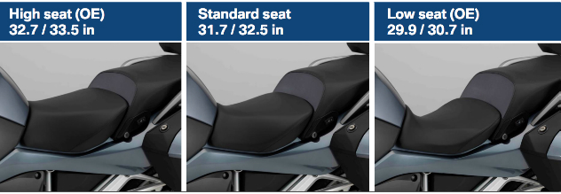 2014_BMW_R1200RT_Seat_Height