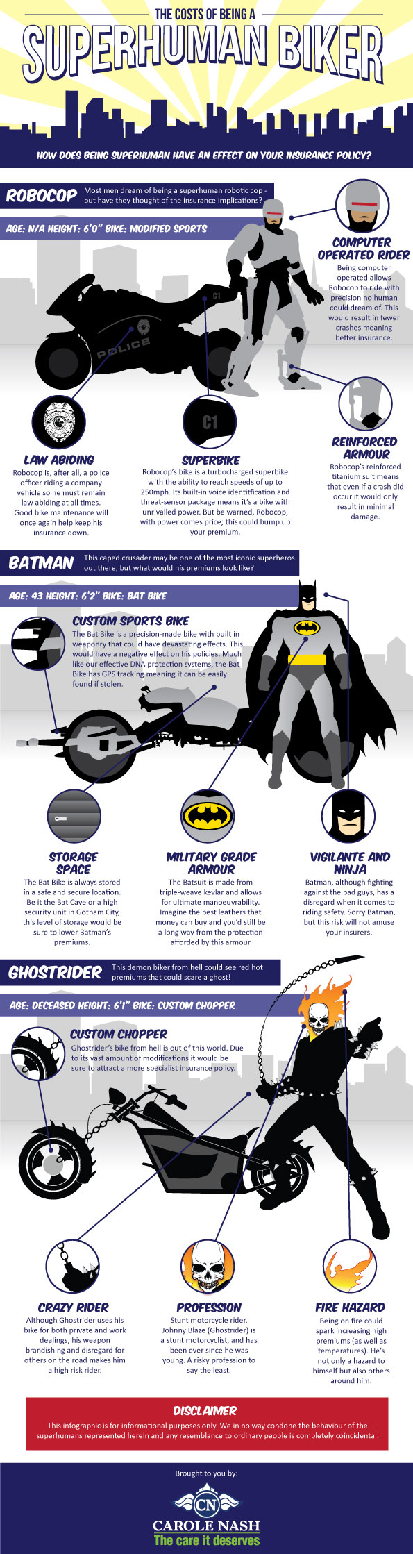 070914-superhero-biker-insurance-infographic