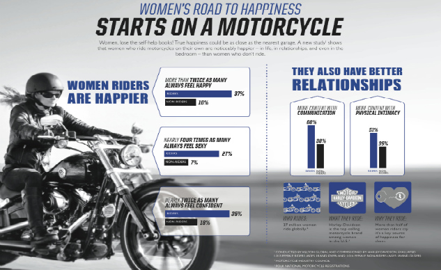 071714-top-10-woman-motorcyclists-02-women-riders-infographic