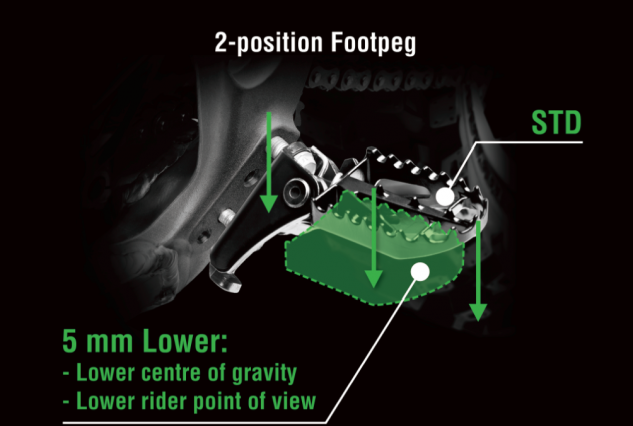 Found on both the KX450F and the KX250F, Kawasaki's adjustable footpeg mounts allow the rider to set the footpeg height in the standard position or 5mm lower. It's a nice feature that makes the bike even more adaptable to riders of different inseam lengths.