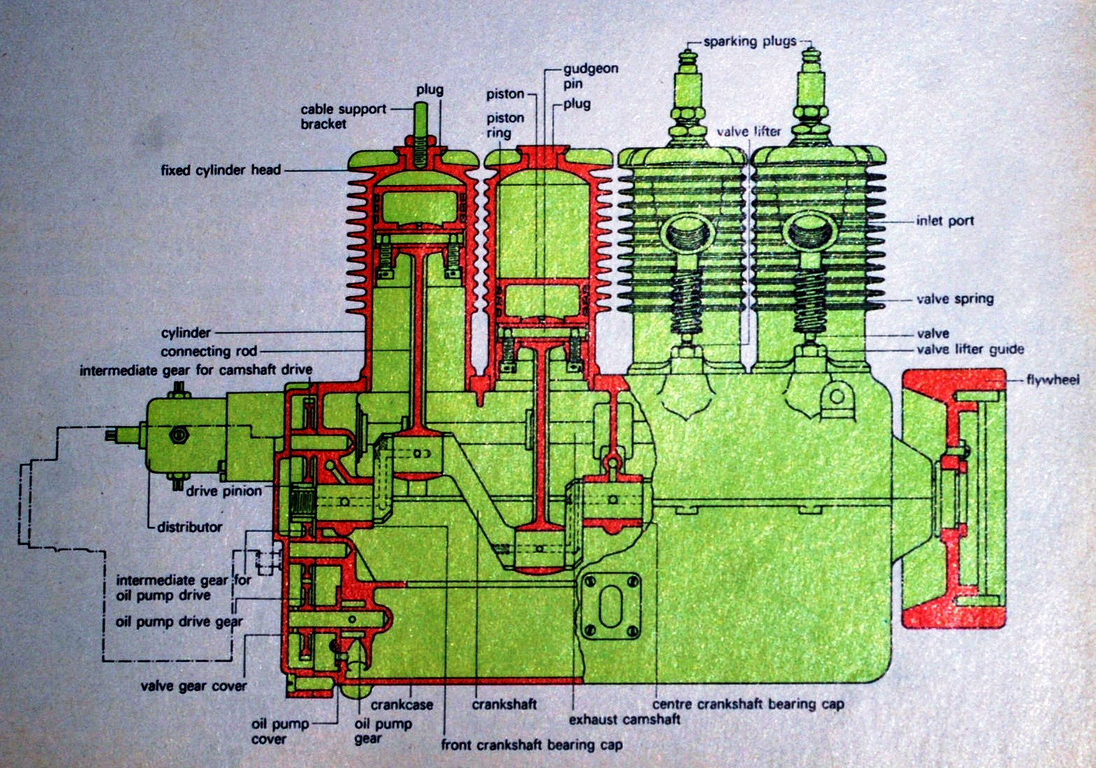 Motorcyclecom The History Of Four Cylinder Motorcycle Engines In Pierce Fire Engine Pump Diagram Schemata