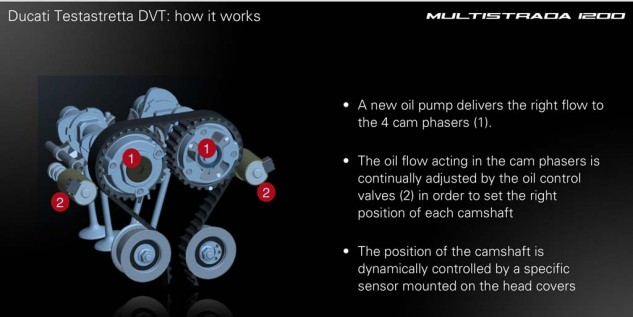030915-2015-ducati-multistrada-1200-dvt-explained