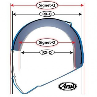 For riders who suffer from interior pressure points (chiefly to the forehead) the Signet-Q is longer front to rear, and narrower side to side.