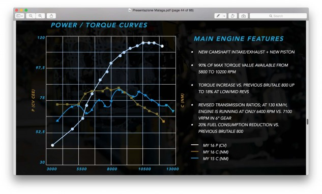 New cams, 3 liters more exhaust capacity, and a new airbox to complement the new ECU tuning are the big changes for the Euro 4 version of MV's excellent 800 Triple. Check out the hole between 5500 and 8000 rpm of the old model (blue line) that got filled in.