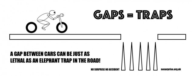 Gaps = Traps refers to the dangers empty spaces freeways, parking lots, etc., pose to the unassuming motorcyclist.