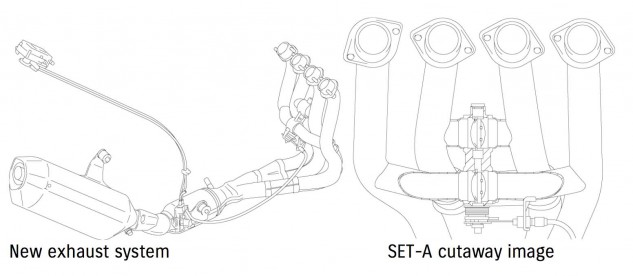 The last air will see of the new GSX-R is its new SET-A (Suzuki Exhaust Tuning - Alpha) exhaust system, which uses a pair of butterfly valves to keep the flow moving in the low- and mid-range, then opens up at high rpm for maximum evacuation.