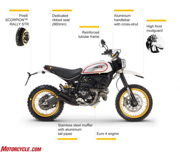 Most of the changes from the Scrambler Icon, in one easy-to-read picture.