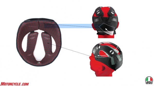 More customization for the wearer's head is provided by the adjustable rabbit ears, as this graphic shows. Move them closer together or farther apart depending on where you prefer the helmet to sit.