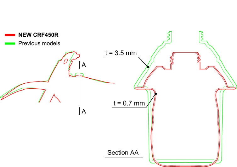 Six Things To About Honda's CRF450R on engine stroke diagram, diesel engine train diagram, engine crank diagram, engine alternator diagram, engine brake system diagram, engine top end diagram, ariel square four engine diagram, engine intake diagram, engine displacement diagram, transmission train diagram, engine supercharger diagram, engine heads diagram, engine manifold diagram, engine power diagram, engine electrical diagram, engine diagram starter, engine injector diagram, engine spark plug diagram, water valve diagram, engine carburetor diagram,