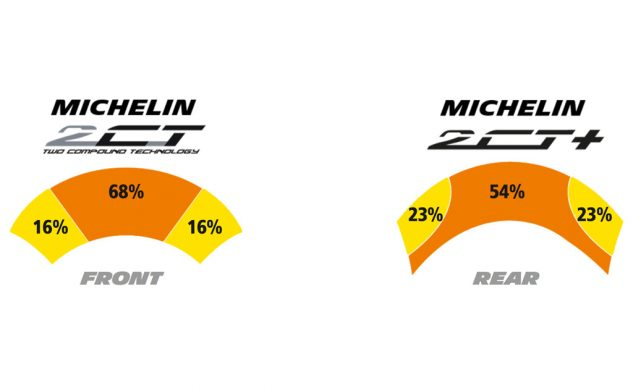 Michelin Power RS rear tire 2CT vs 2CT+