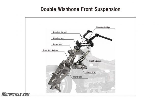 2018 Honda Gold Wing Front Suspension