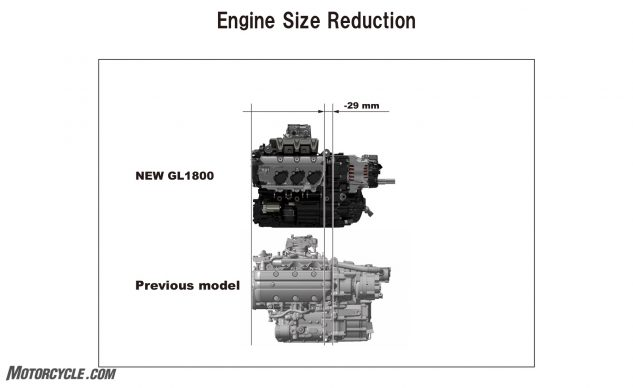 2018 Honda Gold Wing Engine