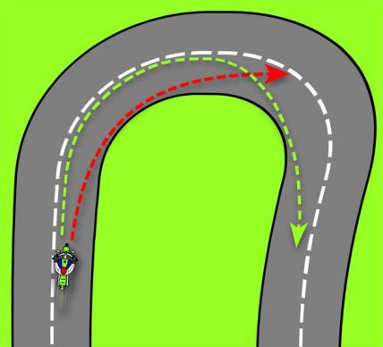 021518-Essential-Motorcycle-Skills-Decreasing-Radius-Corner-Graphic