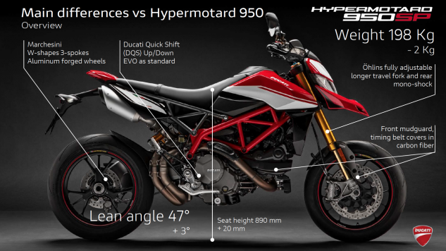 012919-2019-Ducati-Hypermotard-950-Review-differences