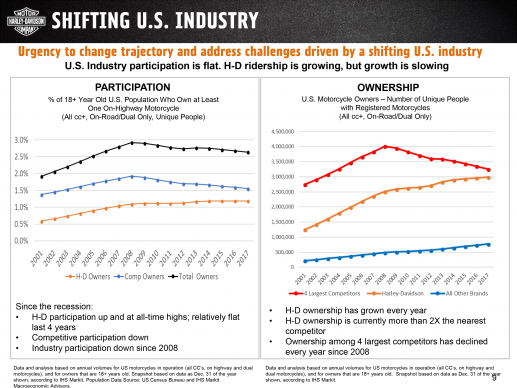 061820-more-roads-US-industry-trend