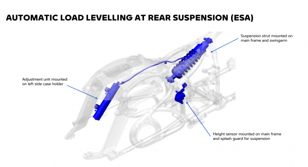 083121-BMW-R18B-First-Ride-auto-leveling