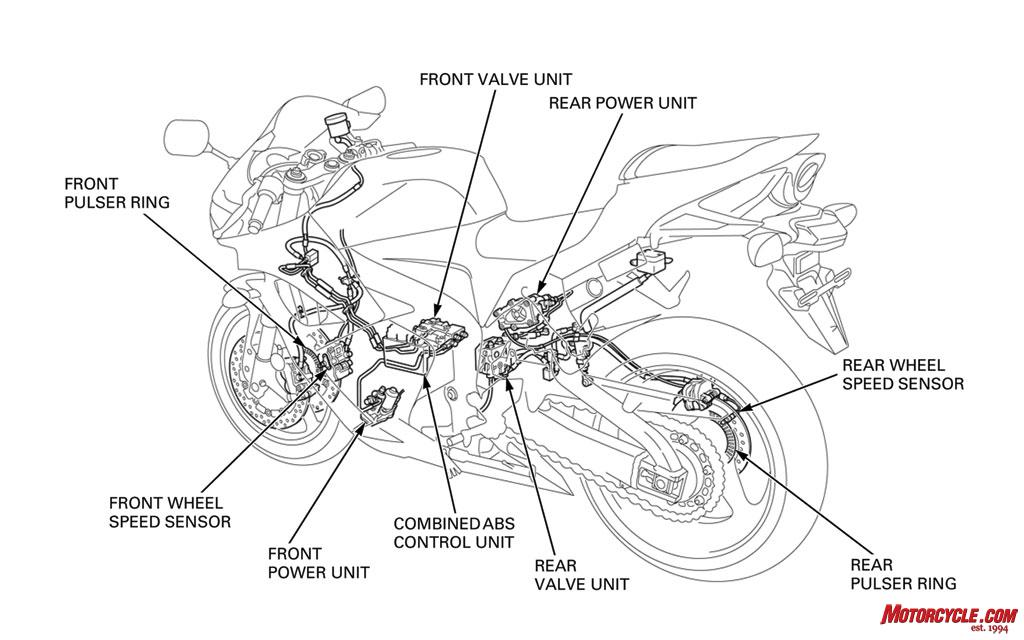 wiring diagram for 2006 honda cbr 1000  honda  auto wiring