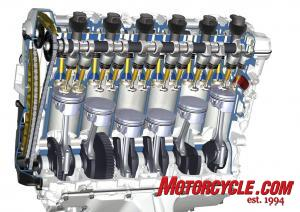 The inline six engine may be powerplant for future K-Series motorcycles.