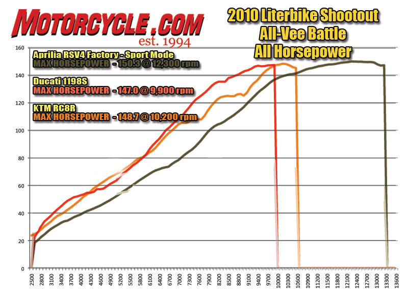 Viewtopic besides 2009 Cbr600rr Has No Power 151096 moreover Carbon Undertail Honda Cbr600rr 2007 2012 furthermore File Racing motorcycles together with Honda cbr600rr 2003. on honda cbr600rr 2009