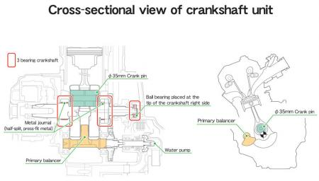 2011 Honda CBR250R Diagram Cross Section Crankshaft