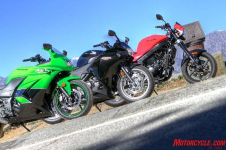 250cc entry level motorcycles