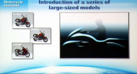 Honda powerpoint slide