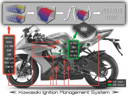 2008 zx10r08zx1000e k ign mgt sys