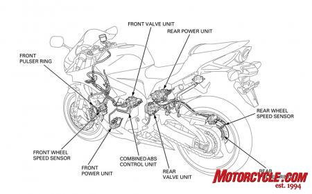 CombABS_diagram image gallery motorcycle diagram honda motorcycles parts diagram at bakdesigns.co