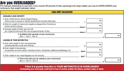 Dunlop Load Limit Calculator