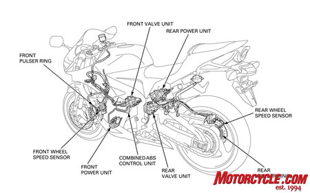 The whole package. Here's the location of each of the five main parts that make up C-ABS. Honda gave a slight redesign to the bodywork to accommodate the electronically controlled brake parts.