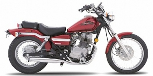 2007 Honda Rebel Base