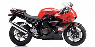 2009 Hyosung Gt 250r Reviews Prices And Specs