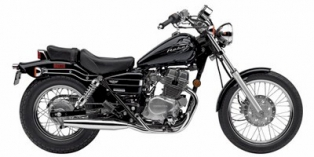 2013 Honda Rebel®